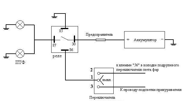 схема подключения противотуманных фар ваз 21099. драйвера usb.